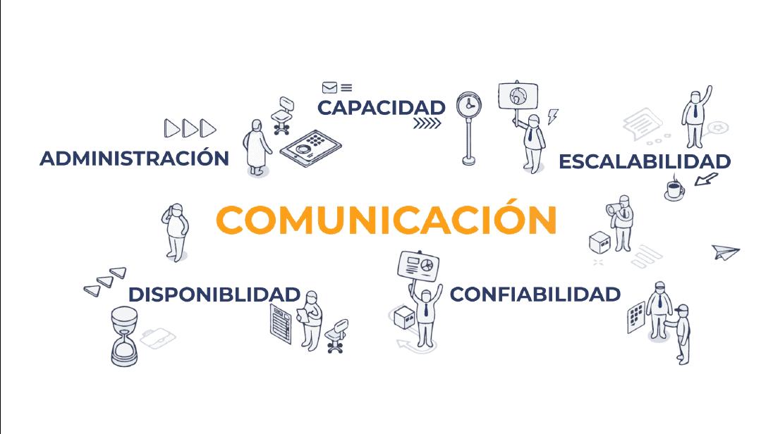 Workflow Comunicacion Social Haven